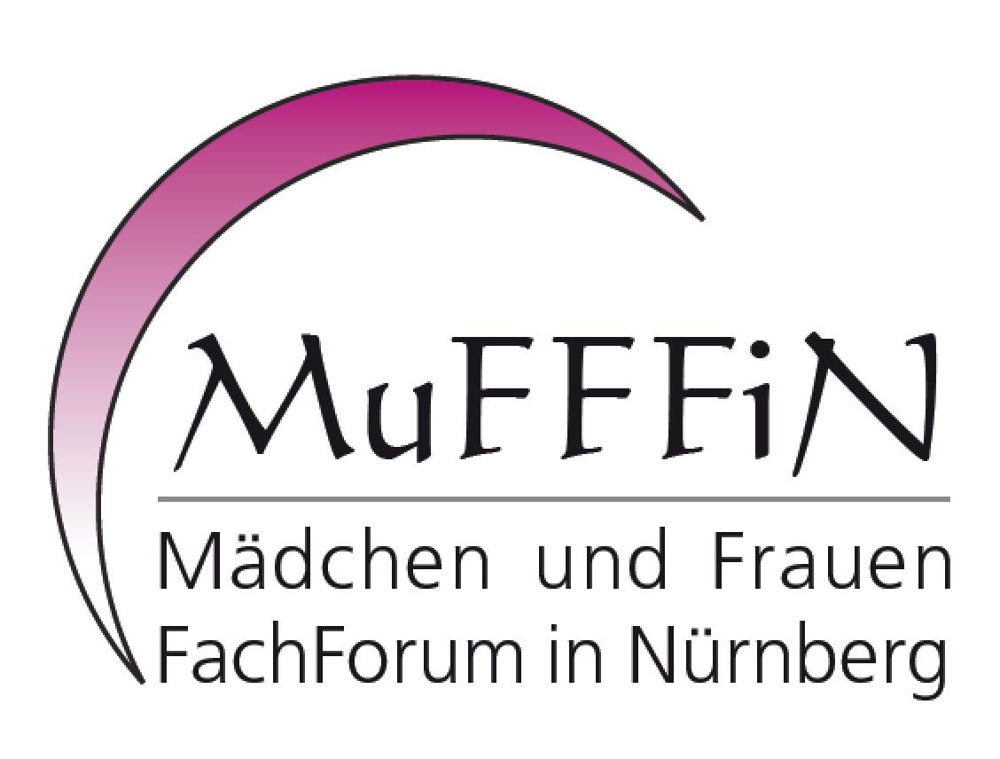 Aktivitäten Mufffin